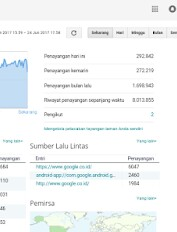 Tips Agar Mendatangkan Banyak Visitor Bagi Blogger Pemula