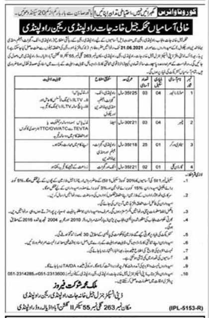 punjab-prison-department-rawalpindi-region-jobs-2021