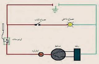 الثرموستات في الدائرة الكهربائية للثلاجة