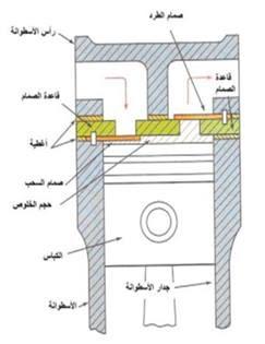 ضاغط ترددي ذو اسطوانه رأسية مع صندوق المرفق