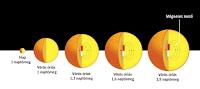 Mégis gyakori lehet az erős mágneses tér a csillagokban