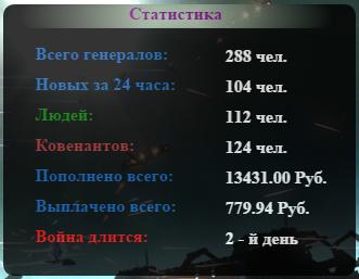 halo-invest.ru отзывы