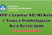 RPP 1 Lembar SD/MI Kelas 1 Tema 1 Pembelajaran Ke-2 Revisi 2020