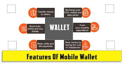 Mobile wallet,Mobile wallet in india,Mobile wallet app,Mobile wallet list