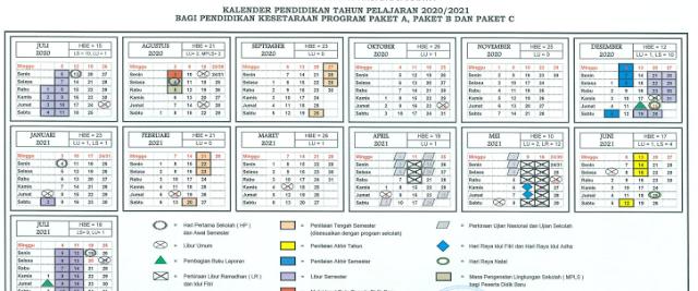 Download Kalender Pendidikan 2020/2021 Lengkap Semua Provinsi