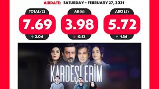 High Final Alarm ringing for Sen Cal Kapimi Turkish Series.