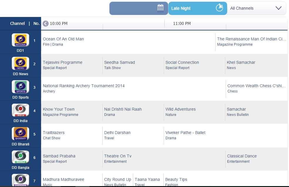 Fta Dish Channel List Download Sites - xsonarelectronics