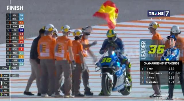 Joan Mir Juara MotoGP Eropa 2020