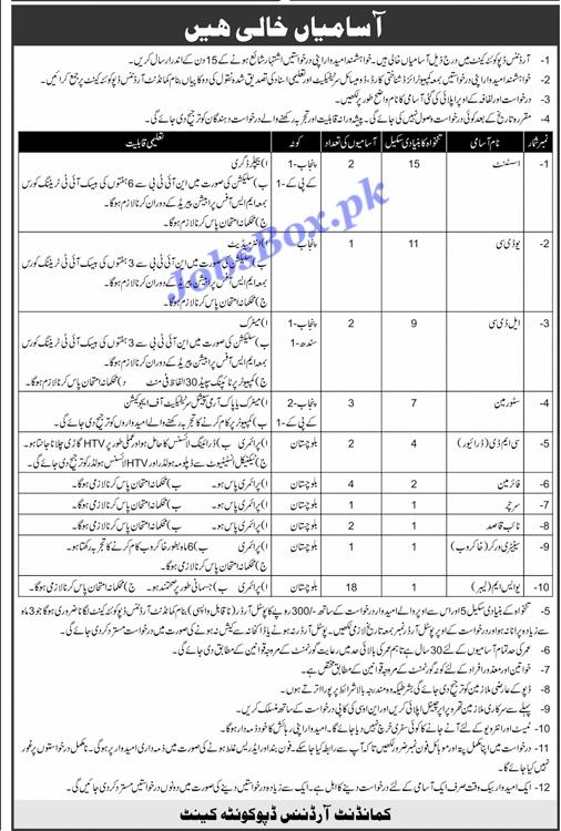Pakistan Army Ordnance Depot Jobs 2021