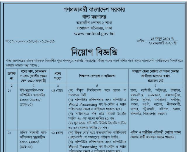 NEW Ministry of Food Job Circular 2020