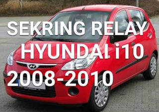 sekring  HYUNDAI i10 2008-2010