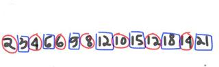 10 Contoh Soal Matematika SMP Tentang Menentukan Persamaan Dari Suatu Barisan Bilangan Beserta Kunci Jawabannya
