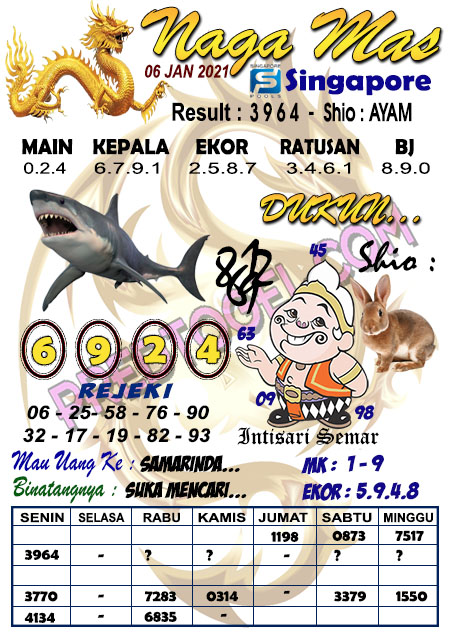 Prediksi Naga Mas SGP Rabu 06 Januari 2021
