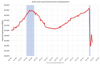 State and Local Employment