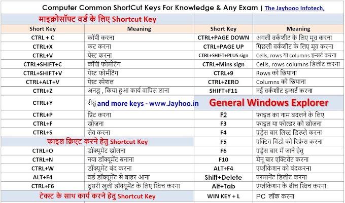 Computer Shortcut Key Download In Hindi Pdf Large Format