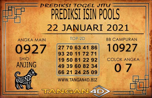 PREDIKSI TOGEL ISIN TANGAN4D 22 JANUARI 2021