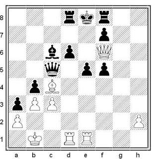 Posición de la partida de ajedrez Sveshnikov - Ermolinsky (URSS, 1981)