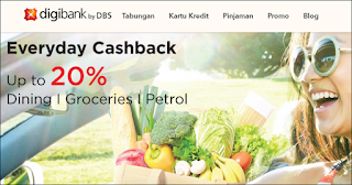 Lika Liku Perbankan Indonesia Dbs Ex Anz Cashback 20 Persen Dining Groceries Petrol