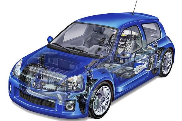 Renault Clio V6 Phase 2