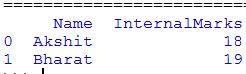 Access rows and columns in pandas dataframe  using iloc