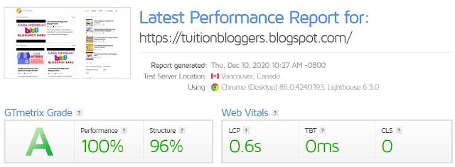 fastload blogspot template