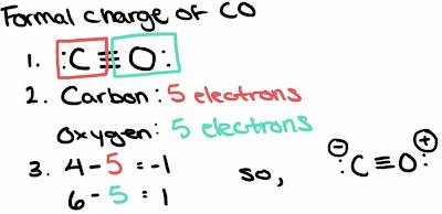 AP Chemistry: 10.14.13 - VSEPR, Lab Data, Formal Charges ...
