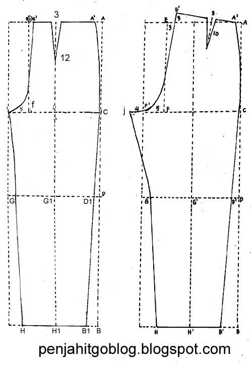 Cara Membuat Pola Celana Panjang : membuat, celana, panjang, Gambar, Celana, Wanita, Keterangannya