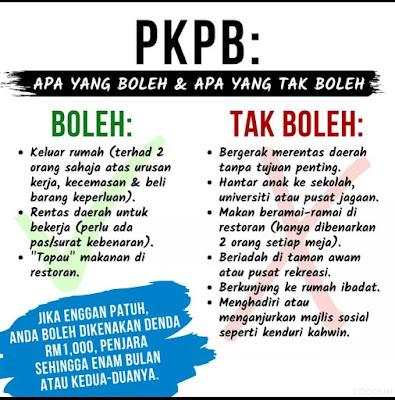 pkpb apa yang boleh apa yang tak boleh