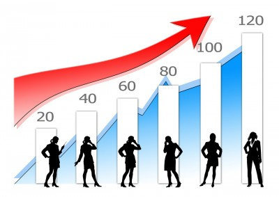 Grafica de barras que muestra un aumento en las visitas a un pagina web