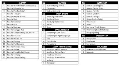 daftar Kantor Cabang HSBC di Indonesia