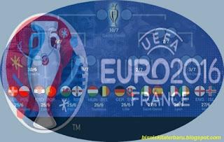 Jadwal Lengkap Babak 16 Besar Piala Euro 2016