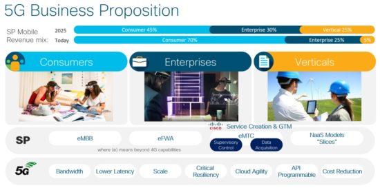 Cisco Tutorials and Materials, Cisco Learning, Cisco Online Exam, Cisco Certifications