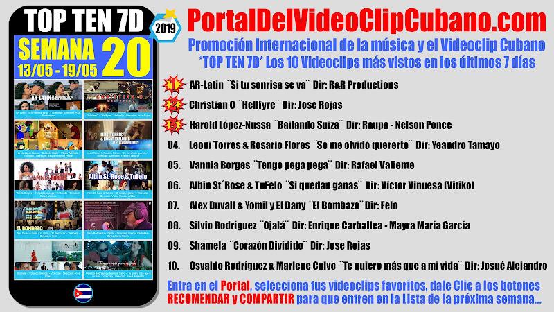 Artistas ganadores del * TOP TEN 7D * con los 10 Videoclips más vistos en la semana 20 (13/05 a 19/05 de 2019) en el Portal Del Vídeo Clip Cubano
