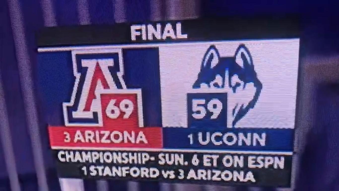 2021 NCAA Women's Final Four: No. 3 Arizona shocks No. 1 UConn as huge underdog, advances to title game
