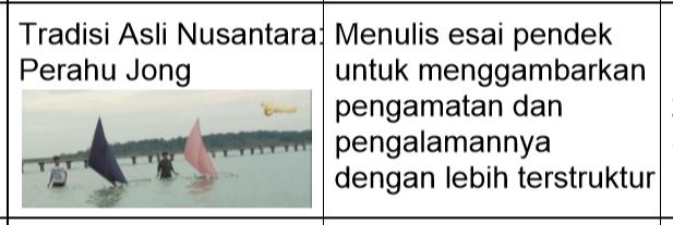 Soal Bahasa Indonesia Kelas 4-5-6 SD-MI Tentang Tradisi Asli Nusantara Perahu Jong