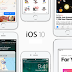 List For iOS 10 Compatible Devices