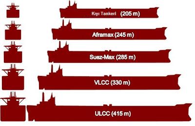 sıvı yük gemileri, sıvı yük gemi tipleri