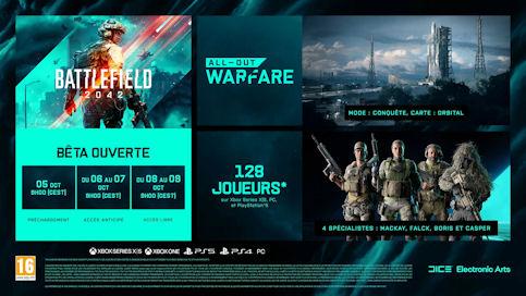 La Bêta de Battlefield 2042 est ouverte