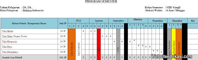 Promes Bahasa Indonesia Kelas 8 SMP/MTs K13 Revisi 2019