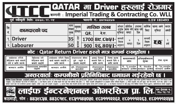 Jobs in Qatar for Nepali, Salary Rs 49,875