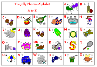 The Jolly Phonics Alphabet