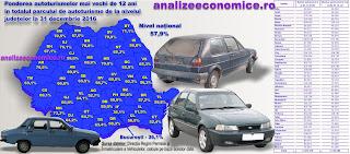 Topul județelor cu cele mai învechite parcuri de autoturisme