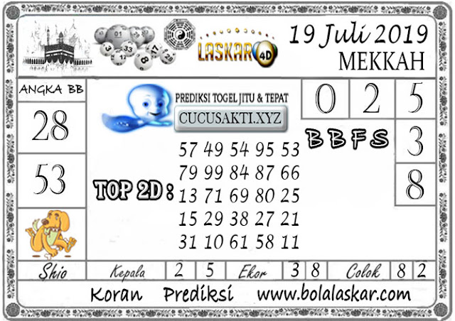 Prediksi Togel MEKKAH LASKAR4D 19 JULI 2019