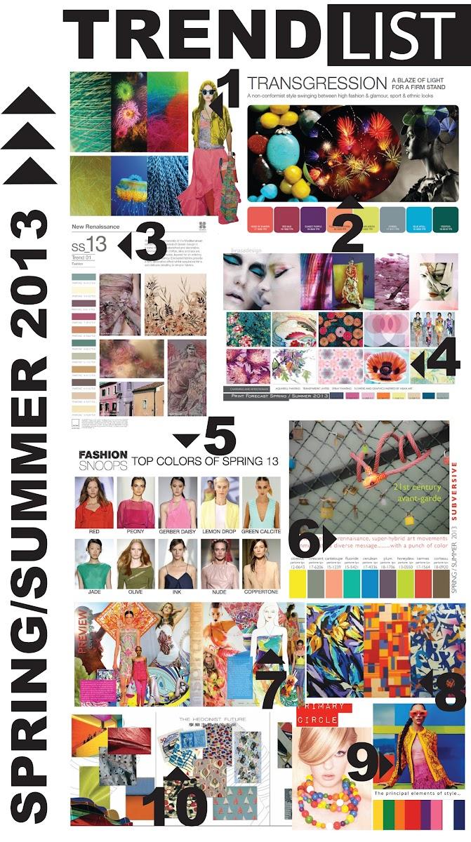 FASHION VIGNETTE: [ TREND LIST ] SPRING/SUMMER 2013