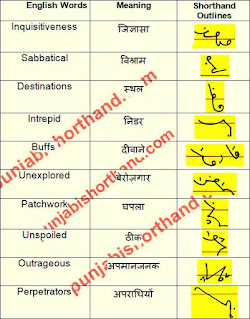 english-shorthand-outlines-07-april-2021