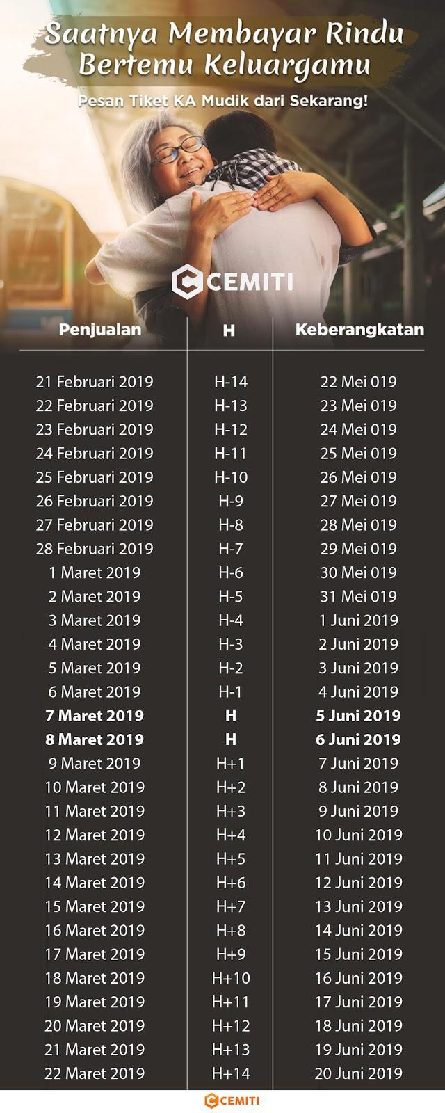 Berikut Jadwal Penjualan tiket kereta api dari H-14 sampai H+14 Mudik Lebaran 2019