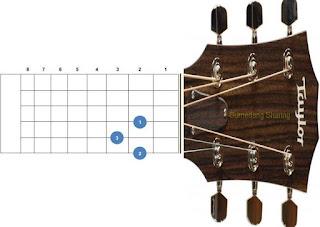 chord kunci gitar d