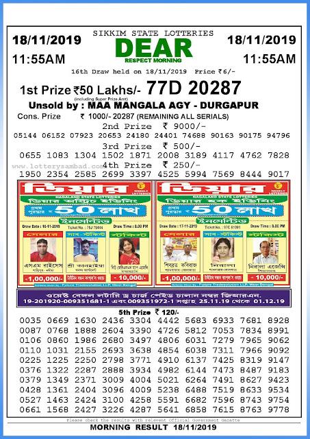 Lottery Sambad 18-11-2019 Sikkim State Lottery Result 11.55 AM-sambadlottery.org