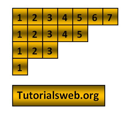 Java Number pattern 14 program using For loop ~ Tutorialsweb
