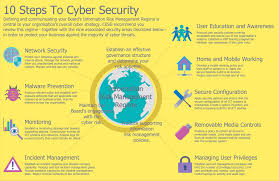 How to Prevent a Cyber Attack ?